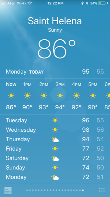 Summer temps in fall
